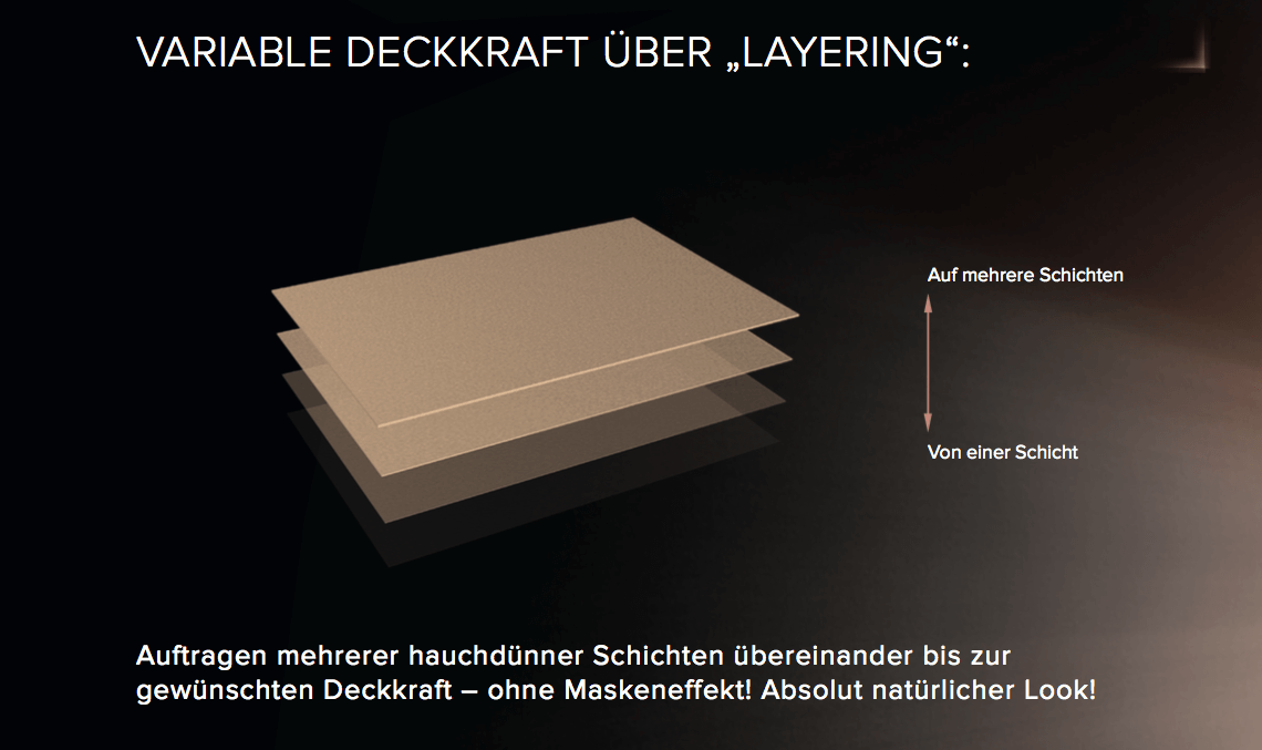 Layering Variable Deckkraft